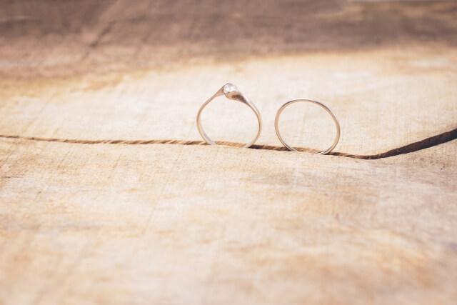 指輪のサイズ